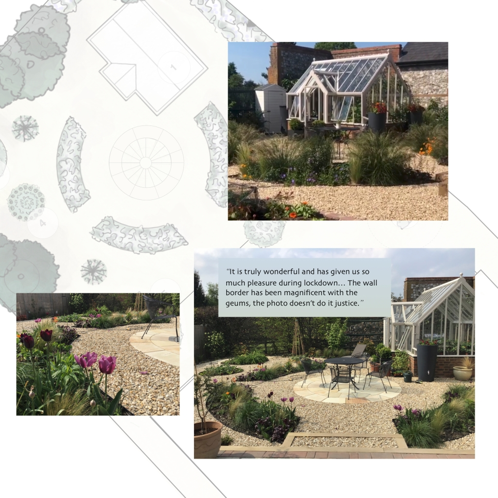 Finished design - includes greenhouse and planting areas